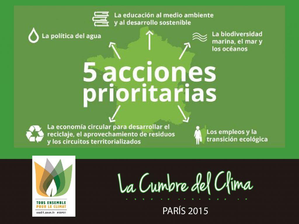 Cumbre Del Clima en París de 2015